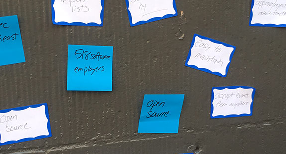 about post-its